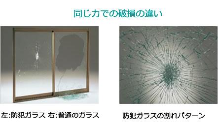 防犯ガラスの仕組み