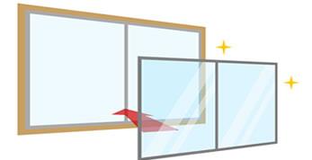 防音対策ガラス